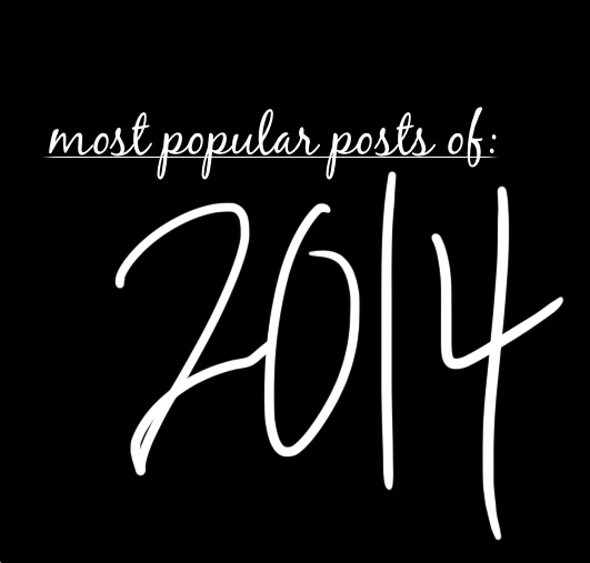 Most Popular Posts of 2014: