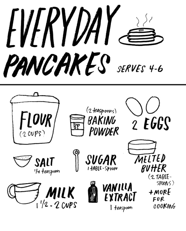 Everyday Pancakes - Find the recipe on Shutterbean.com