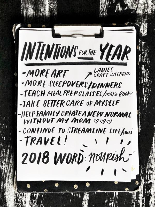 2018 Intentions on Shutterbean.com