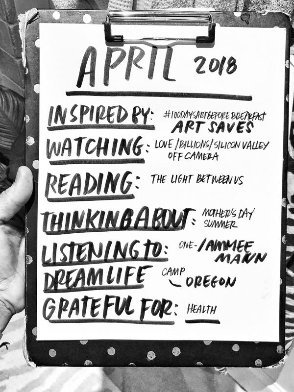Currently April 2018 - a monthly recap from Shutterbean.com