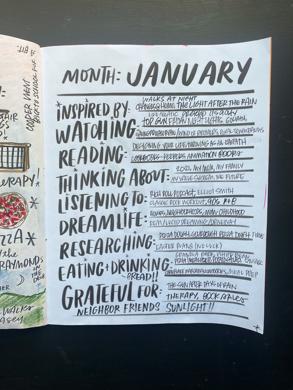 Currently January 2021- -Currently Workbook by Tracy Benjamin of Shutterbean.com